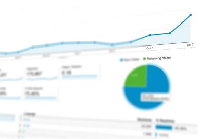 Google Analytics Özel Raporlar İncelemesi