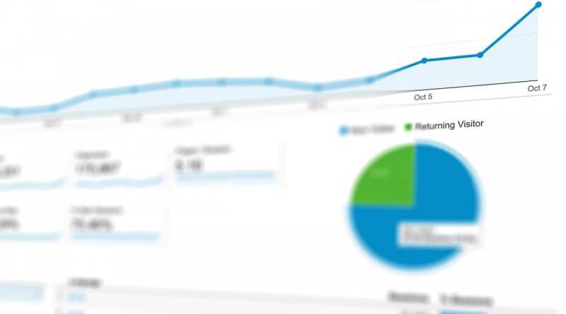 Google Analytics Özel Raporlar