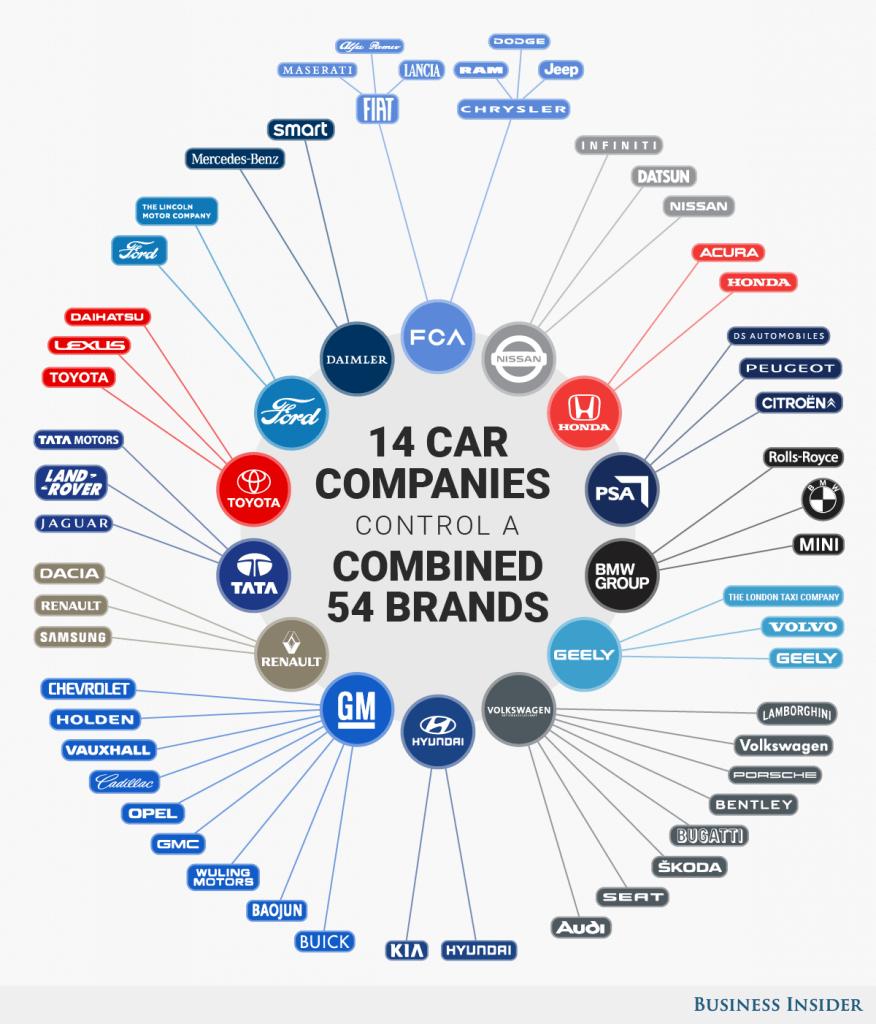 seçim yanılsaması markalar